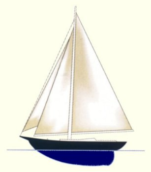 Cutter diagram
