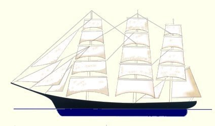Fully Rigged Ship