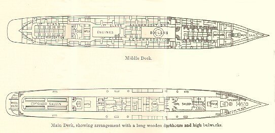 Deck-plans of China